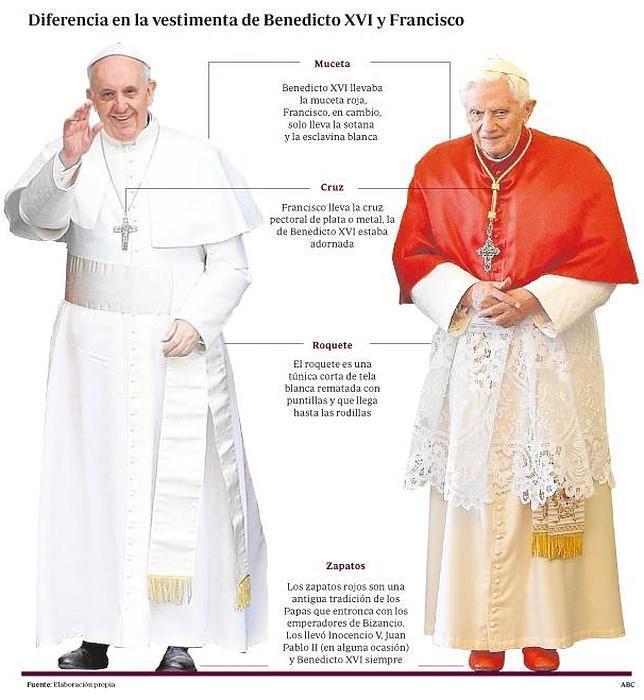 Benedicto Xvi Vistió Según La Tradición Francisco Recupera La Pobreza Evangélica
