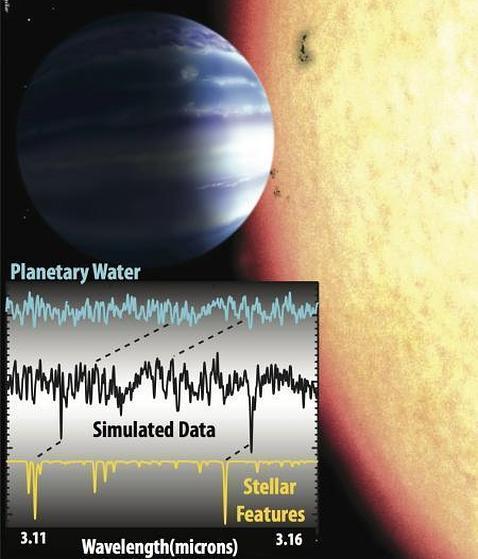 Detectan vapor de agua en la atmósfera de un «Júpiter caliente»