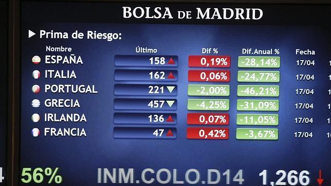 España coloca 3.057 millones en letras y rebaja la rentabilidad a 9 meses