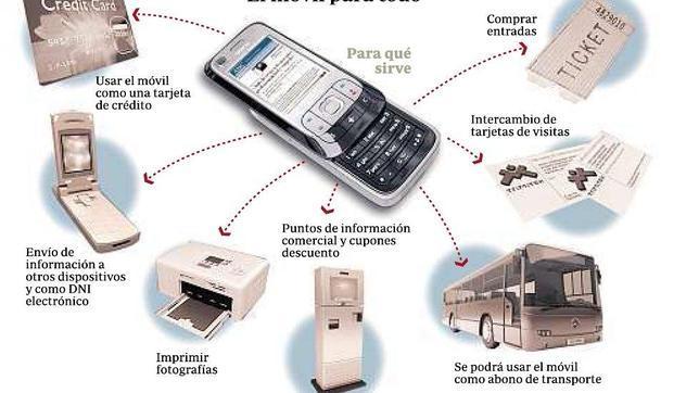 El móvil sustituirá a las tarjetas como forma de pago y de identificación