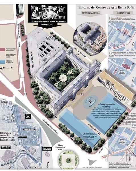 Un plan para recuperar el entorno del Reina Sofía