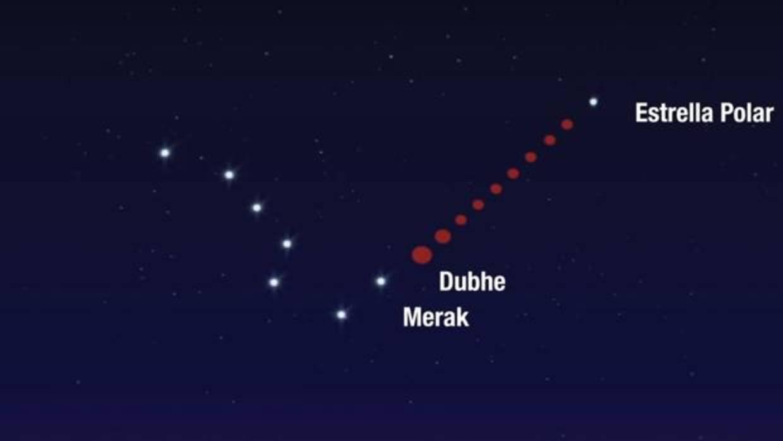 Mapa Del Cielo Nocturno Hoy.Sabes Ver Las Constelaciones Del Cielo De Verano