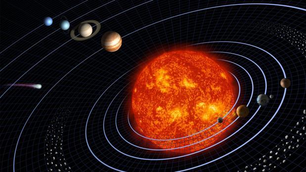 Cómo Es De Grande Realmente El Sistema Solar