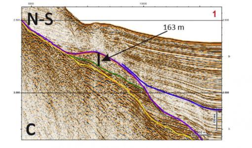 Perfil sísmico que muestra la ubicación y el espesor de los posibles sedimentos originados por la megainudación identificados en el fondo del Mar de Alborán.