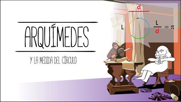 ARQUIMEDES Y LA MEDIDA DEL CIRCULO