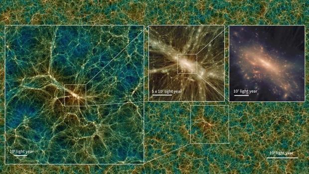 CREAN LA MAYOR SIMULACION DEL UNIVERSO