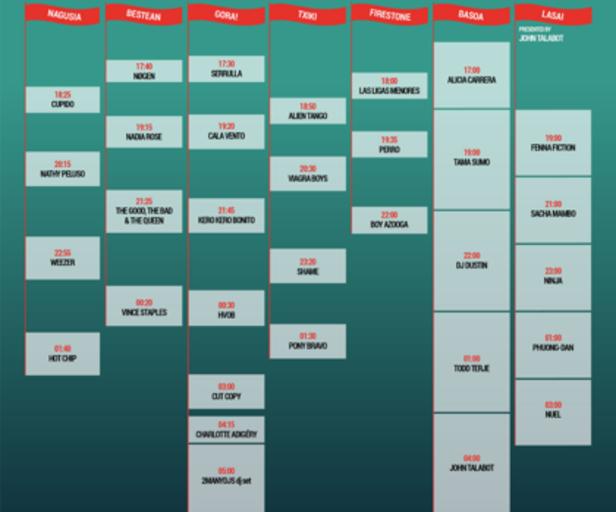 BBK Live 2019: horarios, escenarios y conciertos del sábado 13