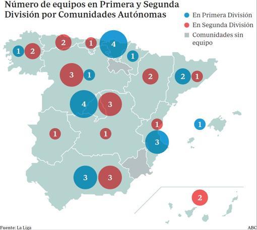 Gráfico sobre los equipos en Primera y Segunda división en España