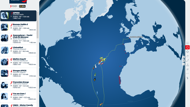 La flota en el embudo de las Azores