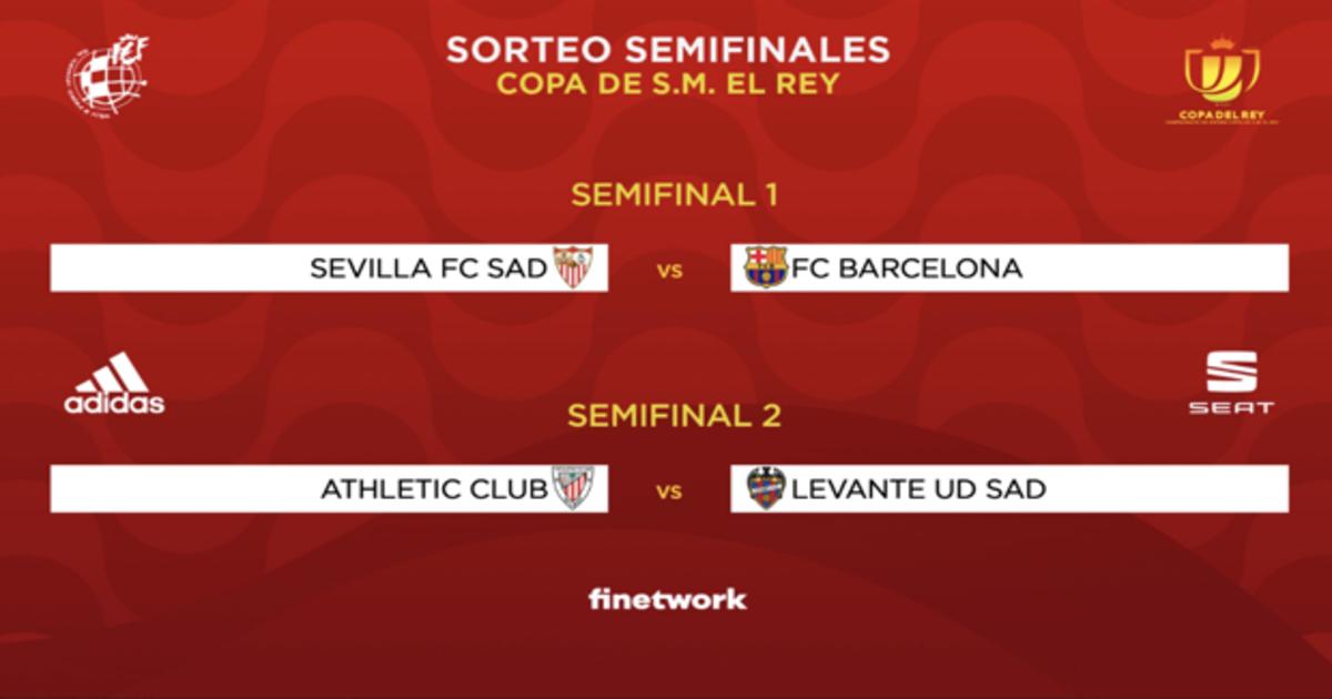 Sevilla Barcelona Y Athletic Levante Semifinales De La Copa Del Rey