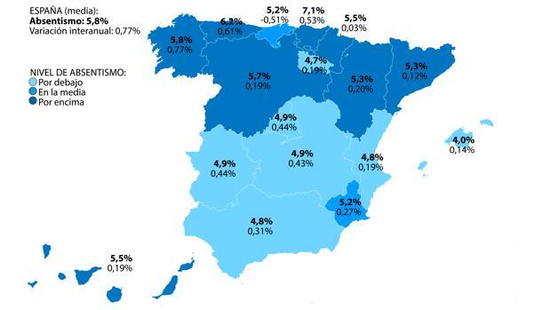 Nivel de absentismo por comunidades (Fuente: RANDSTAD)