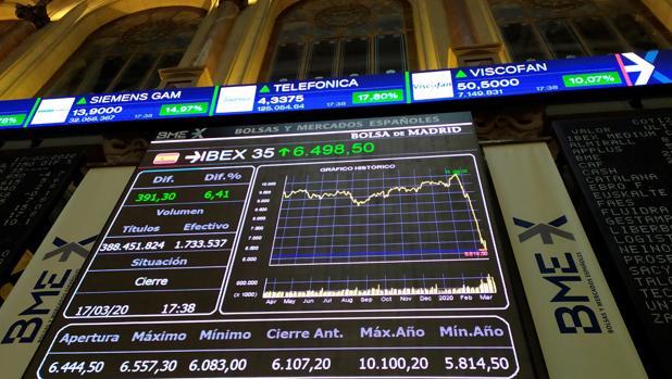 bolsa-ibex-volatilidad-kMPH--620x349@abc.jpg