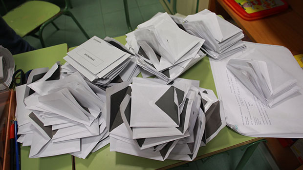 Resultados Elecciones Generales 2019 en Huelva capital