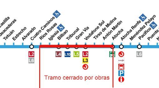 Mapa Del Metro De Madrid Linea 1.Metro Abrira Otras Siete Estaciones De La Linea 1 El Proximo