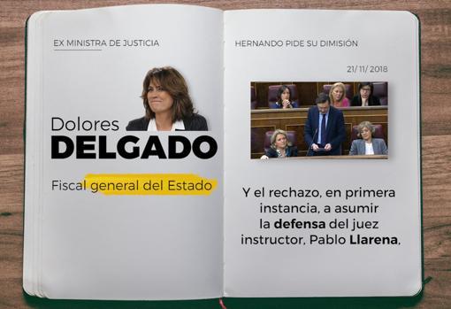 Sánchez designa a Delgado para ocupar la Fiscalía General