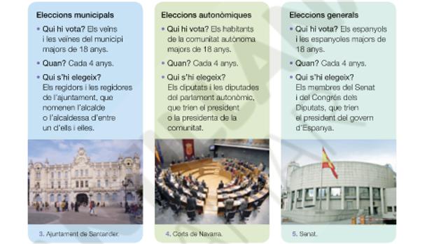 Los «todos» y «todas» de la doctrina del lenguaje inclusivo llegan a los libros de texto en Valencia