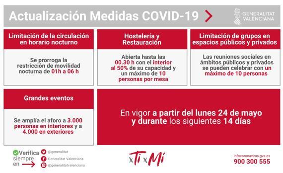 Restricciones En Valencia Horario Del Toque De Queda Y Medidas Por El Coronavirus Hasta El 7 De Junio