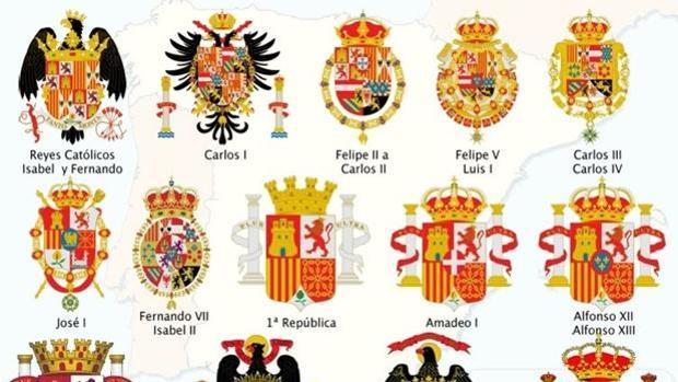 descripcion de la bandera de españa en ingles