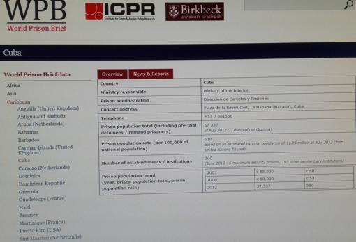 Cifras que aparecen en la página web de ICPR