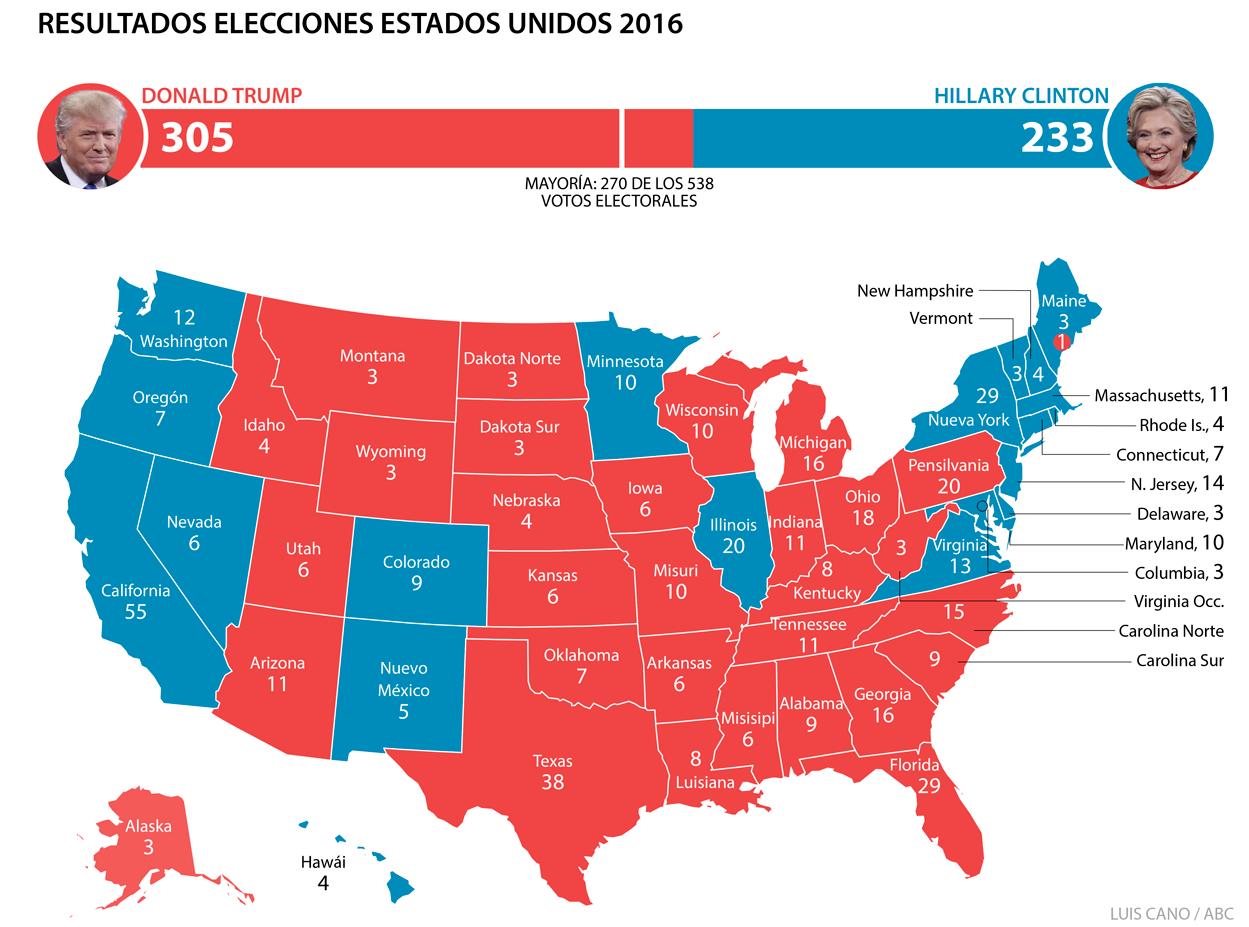 Cómo funcionan las elecciones de EE.UU. 2020