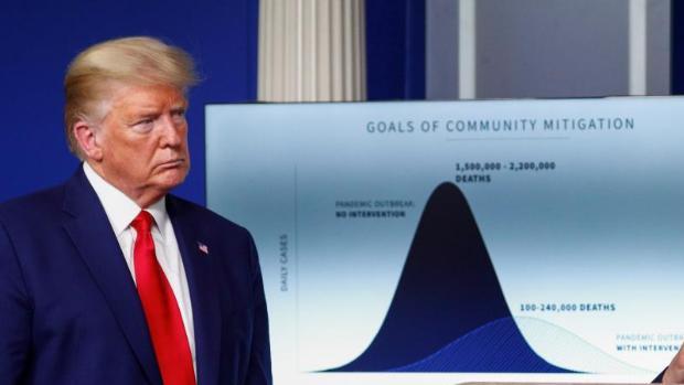 Trump recomienda a los estadounidenses taparse con bufandas para evitar contagios