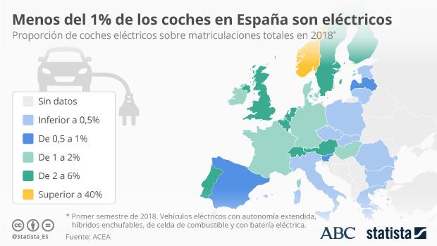Paises que usan autos electricos