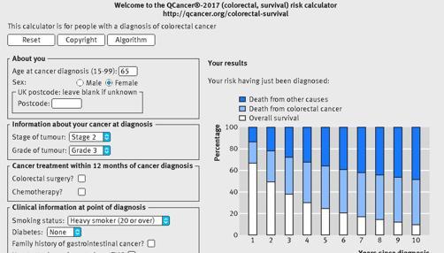 ¿Cuánto tiempo vives con cáncer de próstata?