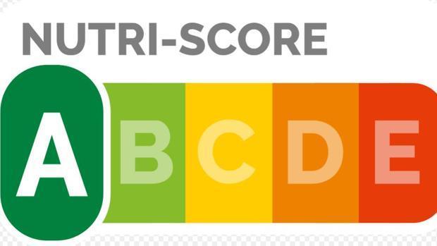 El código Nurtri-score, que ya se utiliza en países como Francia o Bélgica