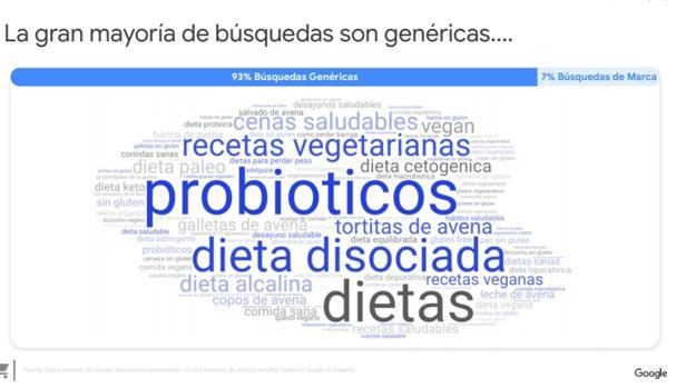 Muertes por dieta disociada menu